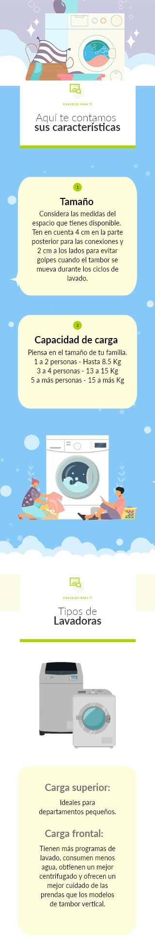 INFO_MOBILE Los aspectos que debes saber antes de comprar tu Lavadora